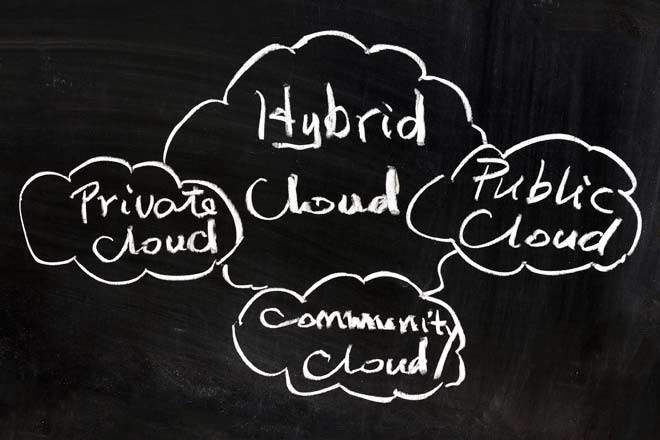 private hybrid public cloud